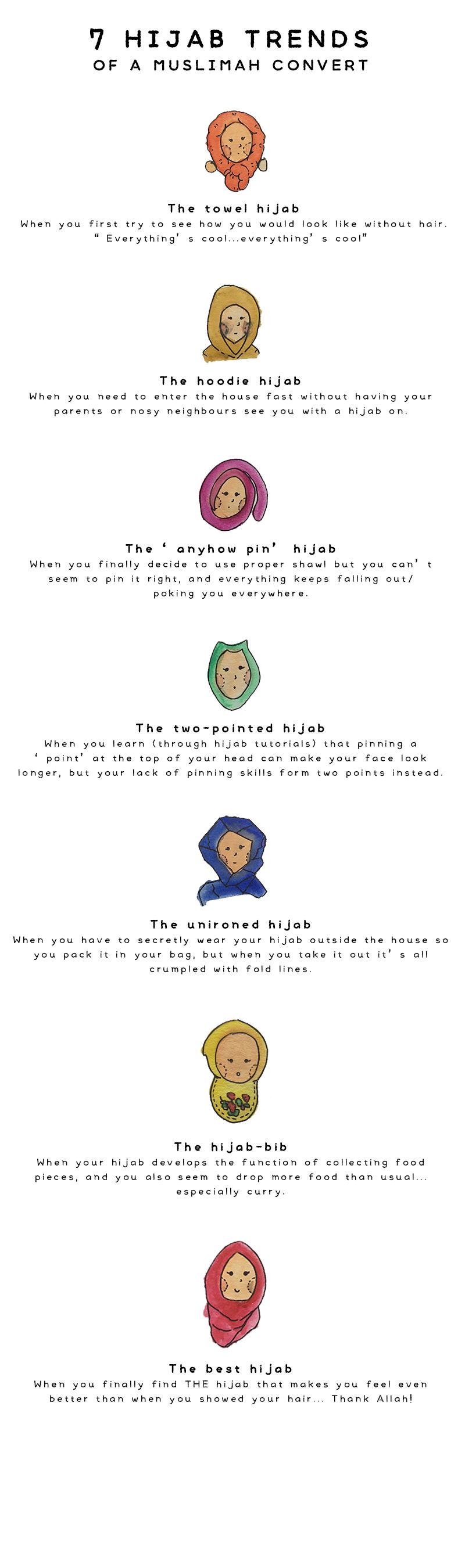 hijabtypes